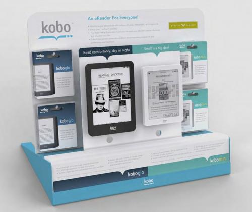 Kobo eReader Display